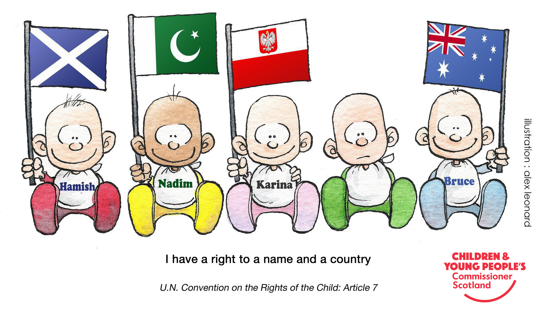 Article 7 clipart picture black and white Children\'s rights in pictures picture black and white