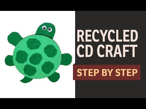 Artwork on cd banner download Artwork on cd - ClipartFest banner download