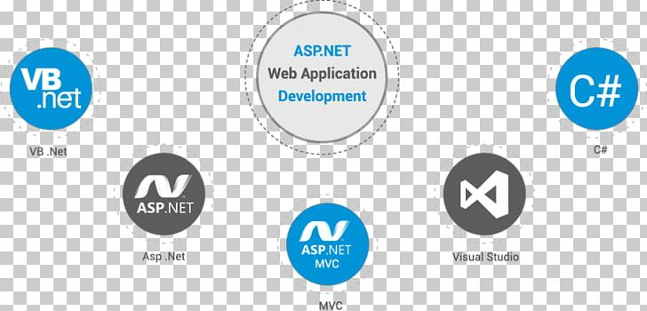 Asp net logo clipart banner black and white Web Development ASP.NET .NET Framework Programmer Mobile App ... banner black and white