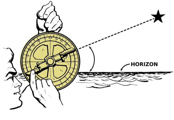 Asrolabe clipart