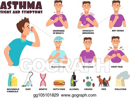 Asthma treatment clipart banner download Clip Art Vector - Asthma and allergy symptoms and causes with ... banner download