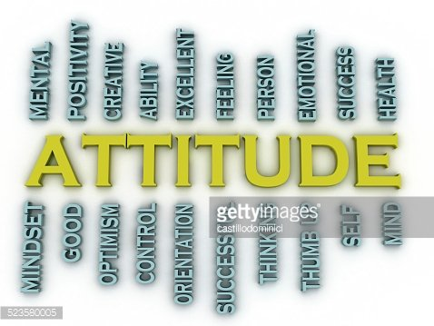 Attitude problem clipart banner free download 3d Imagen Attitude Issues Concept Word Cloud Background premium ... banner free download