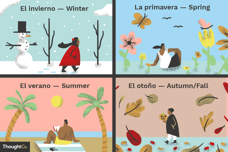 Autumn story sequence clipart picture freeuse The Four Seasons in Spanish picture freeuse