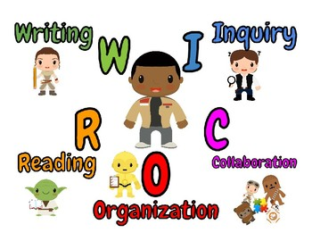 Avid kindergarten clipart children picture library stock Avid Wicor Posters & Worksheets | Teachers Pay Teachers picture library stock