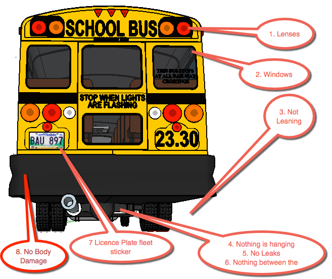 School bus front clipart graphic stock PreTrip graphic stock