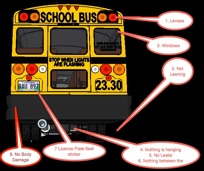 Inside school bus clipart banner free PreTrip banner free