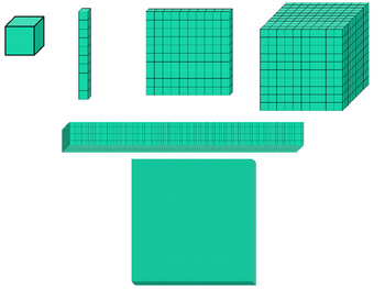 Base ten blocks clipart download image library stock Base Ten Blocks Clipart (100+ images in Collection) Page 1 image library stock
