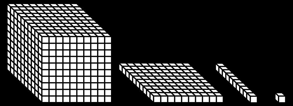 Base ten units clipart clip library Blargh!: Base-10 Blocks to a Billion! clip library