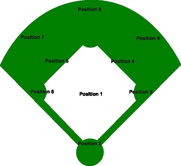 Baseball base clipart image download Baseball Field Clip Art at Clker.com - vector clip art online ... image download