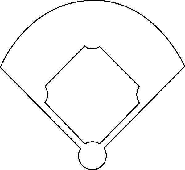 Baseball diamond vector clipart png jpg transparent stock 87+ Baseball Diamond Clipart | ClipartLook jpg transparent stock