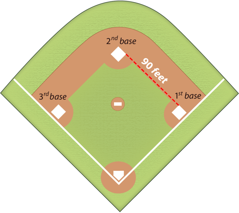 Baseball underline clipart banner free download Square Roots   CK-12 Foundation banner free download