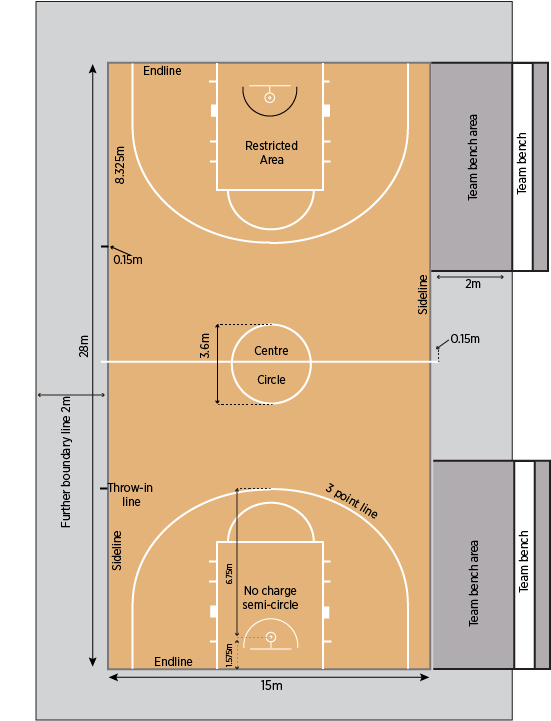 Clipart basketball court picture freeuse download Basketball picture freeuse download