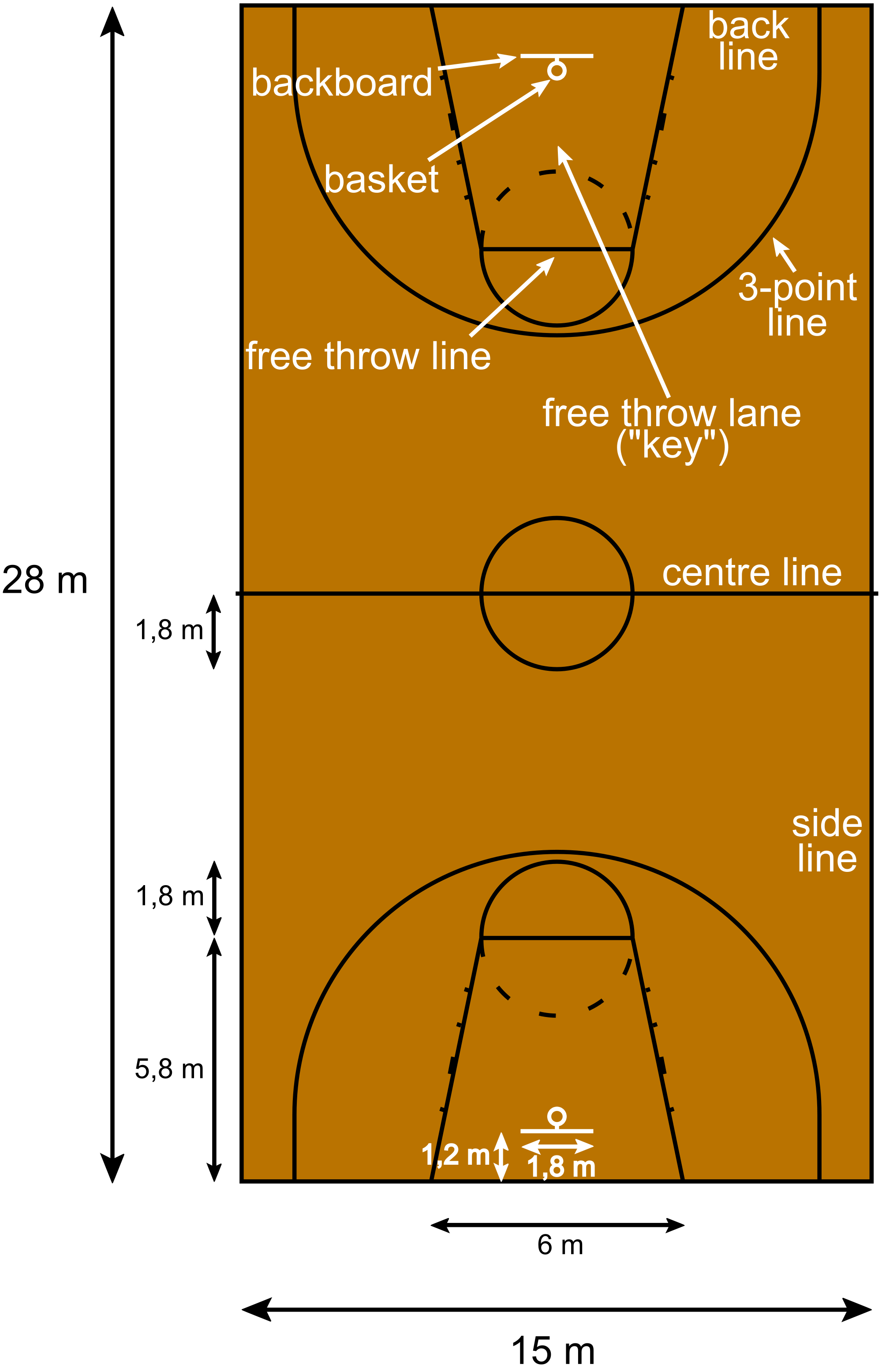Basketball court floor clipart clip art freeuse library 28+ Collection of Basketball Court Drawing Board | High quality ... clip art freeuse library