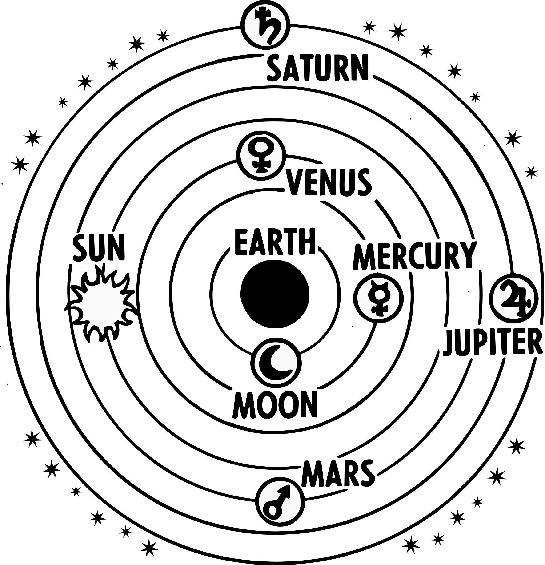 Sun sketch clipart clipart black and white library Clipart solar system geocentric - Clipartix clipart black and white library