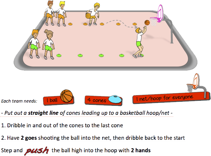 Basketball recess clipart banner free download Rapid Relay Races': 6 competitive, challenging relay race ideas ... banner free download