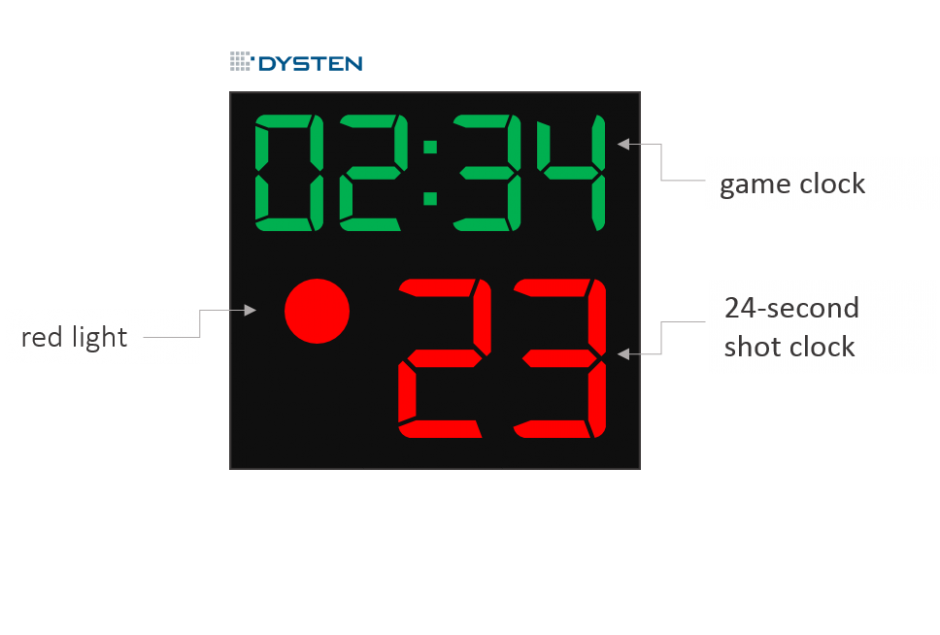 Basketball scoreboard clipart png clip freeuse download LED scoreboards - basketball, volleyball, football, hockey clip freeuse download