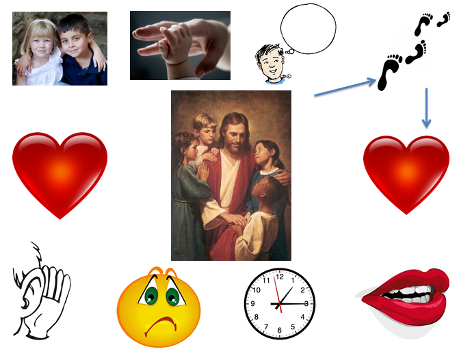 Be like jesus clipart clipart library download Singing a Song is Fun To Do: I'm Trying to Be Like Jesus Graphics clipart library download