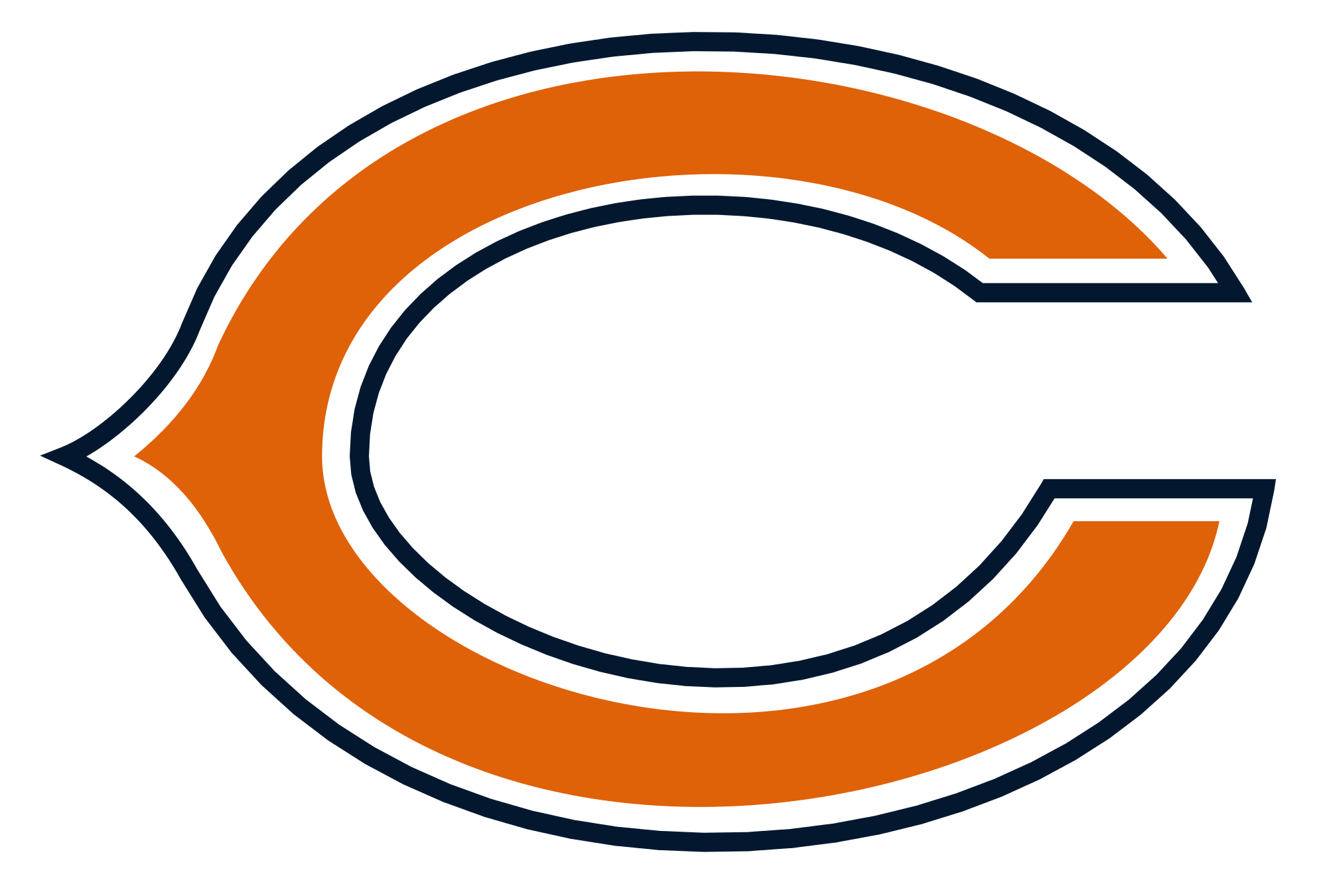 Bears logo clipart banner royalty free Free Chicago Bears Logo Png, Download Free Clip Art, Free Clip Art ... banner royalty free