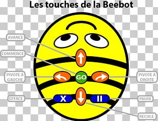 Beebot clipart picture library library Robot Bee-Bot Internet Bot Computer Program PNG, Clipart, Alumnado ... picture library library