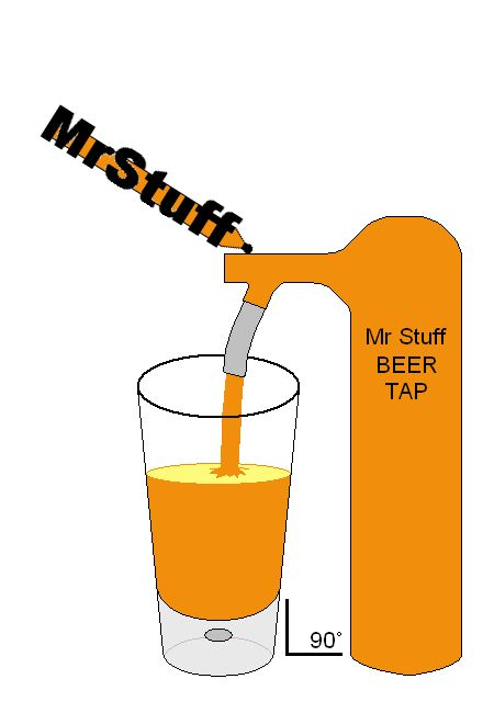 Beer tap pouring clipart banner free How to Pour Beer - Bottle and Draught (aka Draft or Tap): 8 Steps banner free