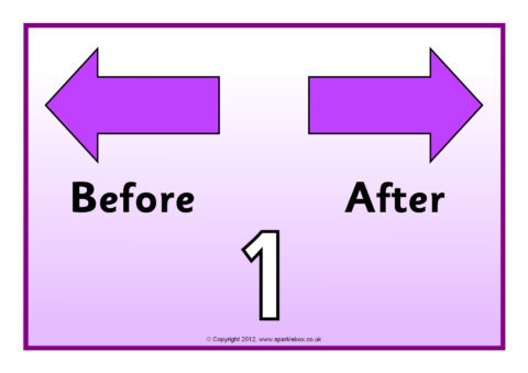 Before and after words clipart jpg library Before and After Number Posters (1-50) (SB8888) - SparkleBox jpg library