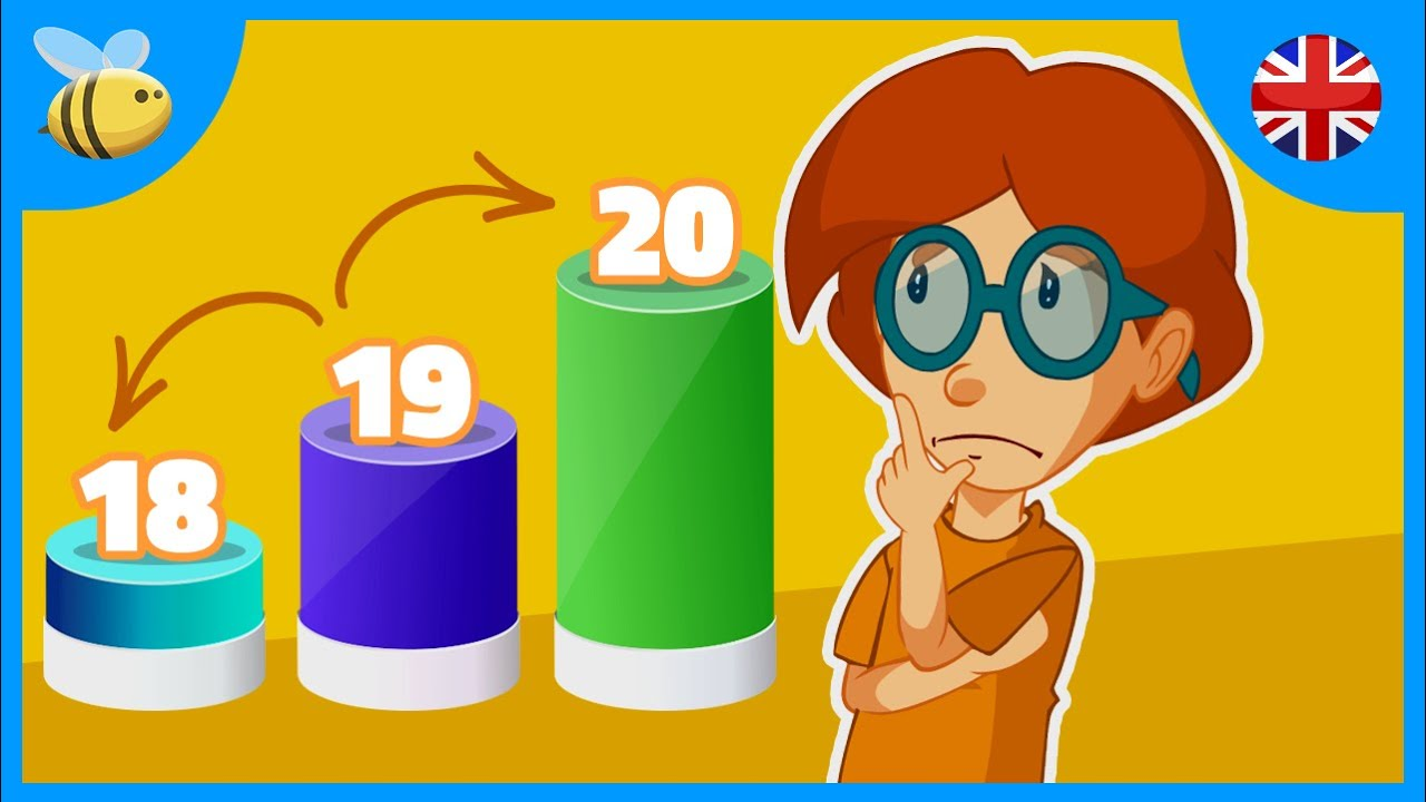 Before and after numbers clipart free stock Ordering Numbers: Before and After Numbers (Part 2) | Kids Videos free stock