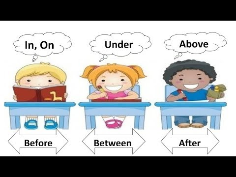 Before after and between clipart image transparent library Preposition for Kids I Preposition for class I English Grammar Preposition image transparent library