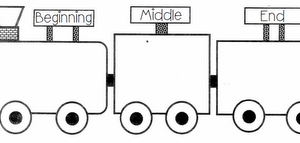 Beginning middle and end clipart clip library Beginning middle end clipart 1 » Clipart Portal clip library