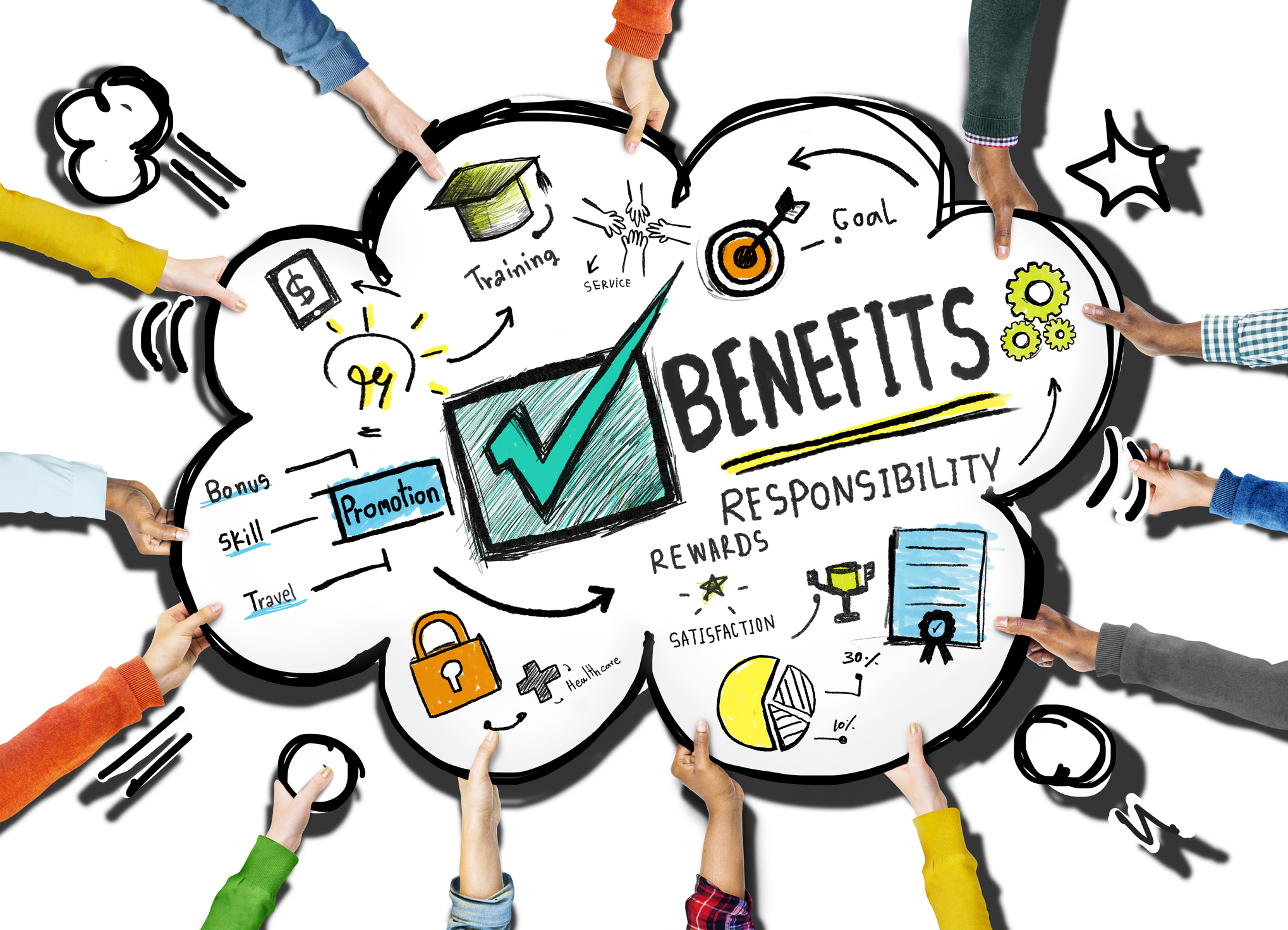 Benefits powerpoint clipart picture black and white stock Employee Benefits- What do your people really value? picture black and white stock