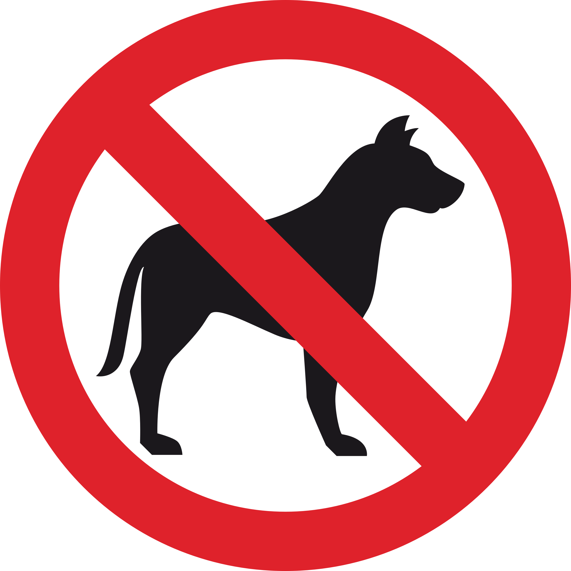 Dog peeing clipart vector transparent No Dog Sign Icons PNG - Free PNG and Icons Downloads vector transparent