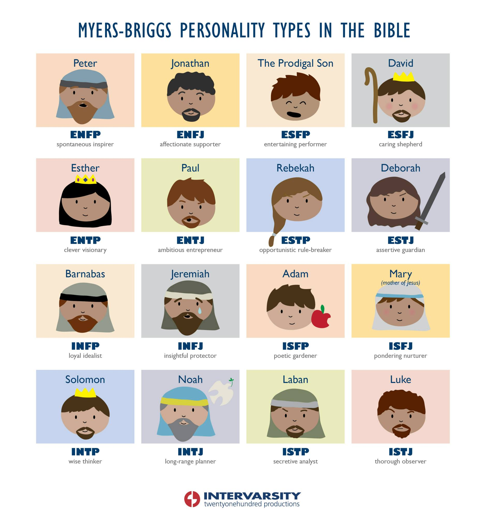 Bible character face clipart graphic black and white 17 Best images about Bible Characters on Pinterest | Sunday school ... graphic black and white