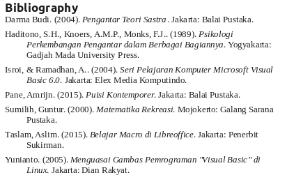 Bibliography apa. How to create style