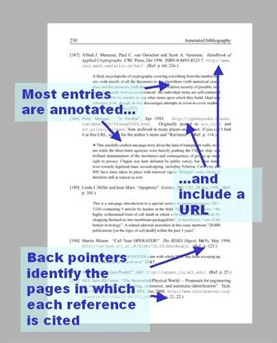Bibliography examples clipart transparent Critical annotated bibliography how to write clipart transparent