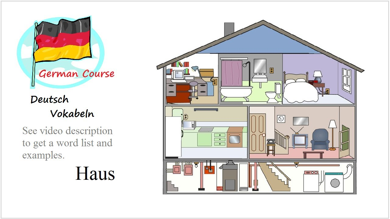 Bilder haus clipart graphic freeuse German Vocabulary Course [02] Haus | Deutsch Vokabeln - YouTube graphic freeuse