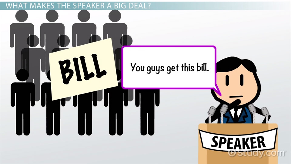 Bill goes from house to senate clipart png free Speaker of the House: Definition, Role & Duties - Video & Lesson ... png free