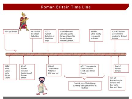 Bing clipart search history. Roman leaders timeline images