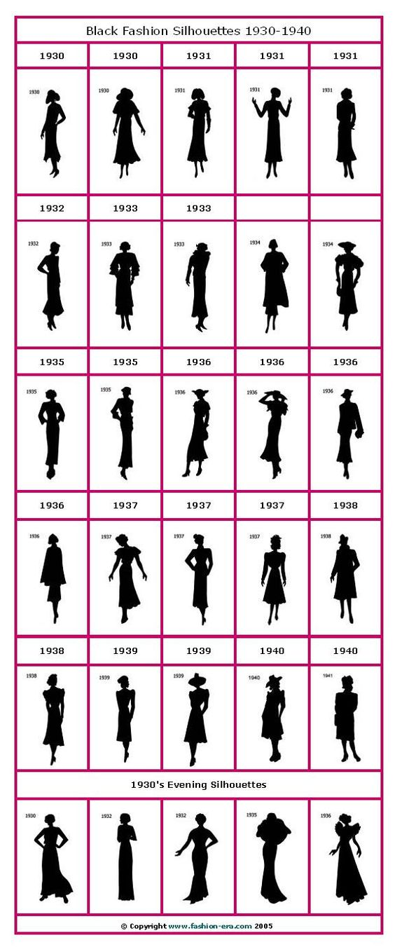 Bing clipart search history clipart stock Women's Clothing through the Ages - Bing Images | COSTUME ... clipart stock