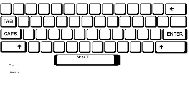 Blank computer keyboard clipart image royalty free Blank Keyboard Template | April Calendar | April Calendar image royalty free