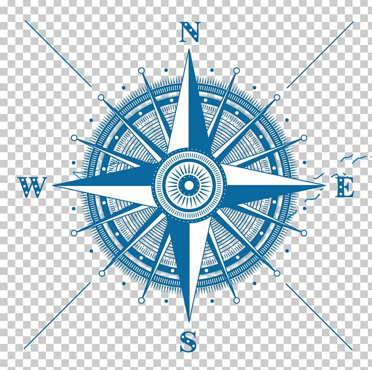 Blue compass rose clipart jpg Compass Rose Drawing Illustration PNG, Clipart, Angle, Area, Bicycle ... jpg