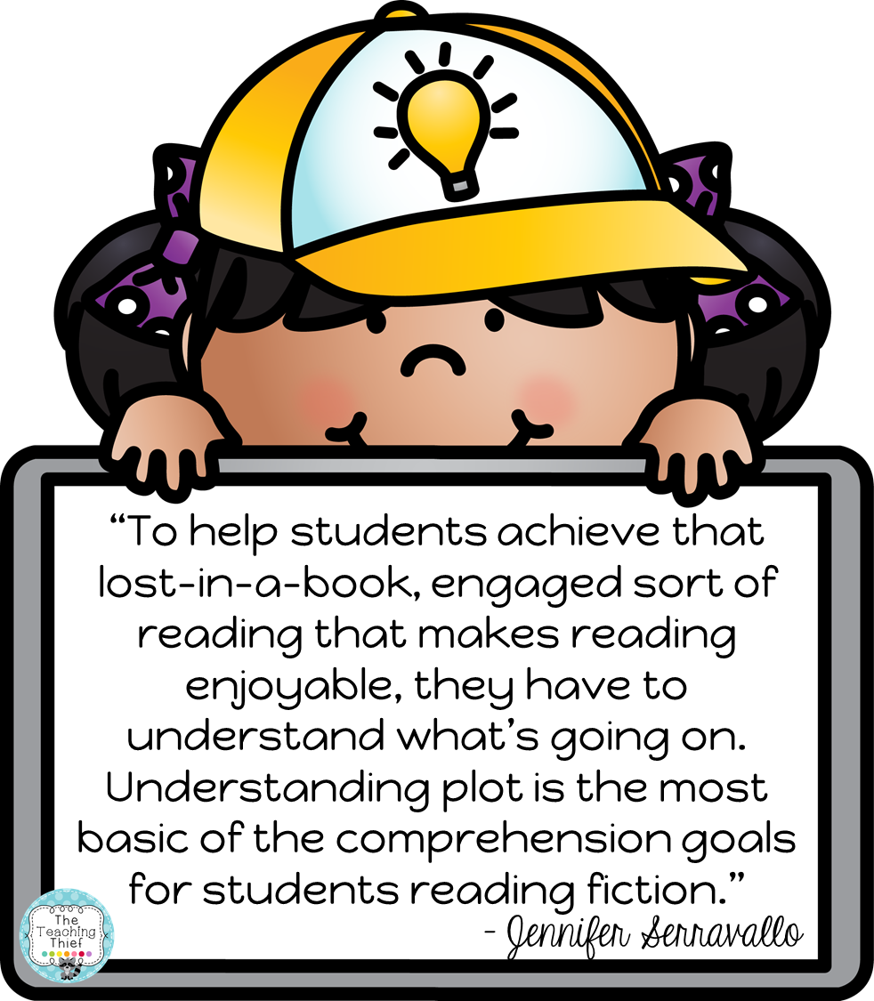 Book order clipart clipart library download The Teaching Thief: The Reading Strategies Book: Goal 5 {Book Study} clipart library download