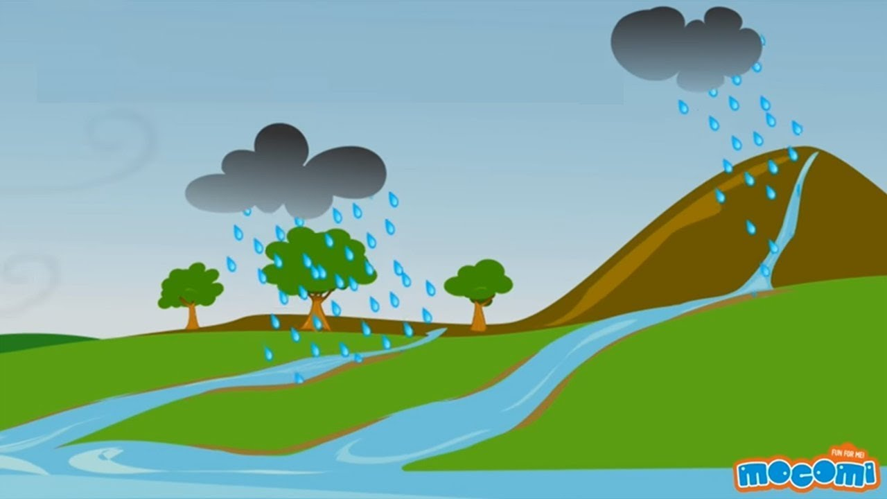 Let my teaching fall like rain clipart banner freeuse Where does Rain come from? - Water Cycle | Geography for Kids | Educational  Videos by Mocomi banner freeuse