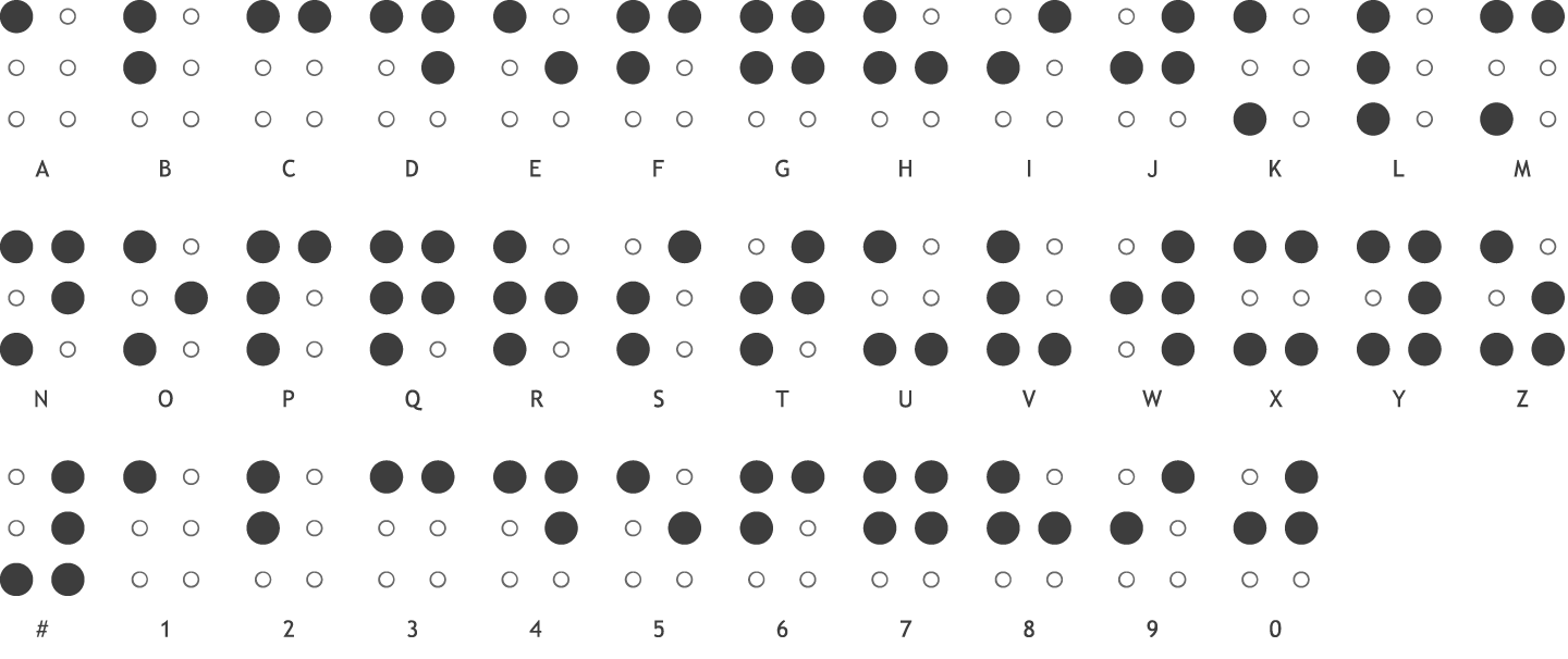 Braille alphabet free clipart
