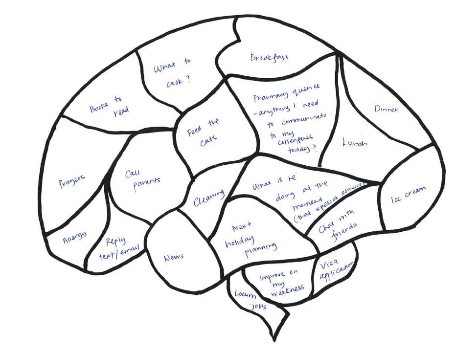 Brain filled black clipart svg transparent library Free Printable Blank Brain, Download Free Clip Art, Free Clip Art on ... svg transparent library