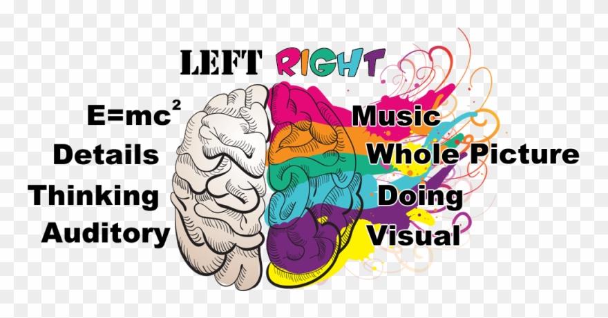 Brain memory clipart clip transparent library Memory Clipart Musical Brain - Right Brain Learners - Png Download ... clip transparent library