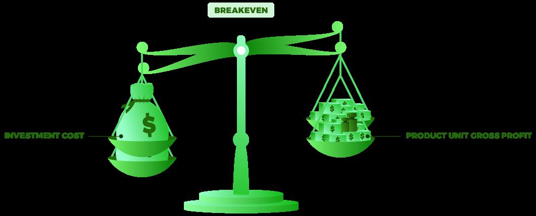 Break even money clipart jpg library library Learn Finance | GoSkills jpg library library