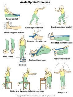 Broken leg rehab clipart svg transparent Ankle Physiotherapy exercises for ligament sprains ankleexercises ... svg transparent