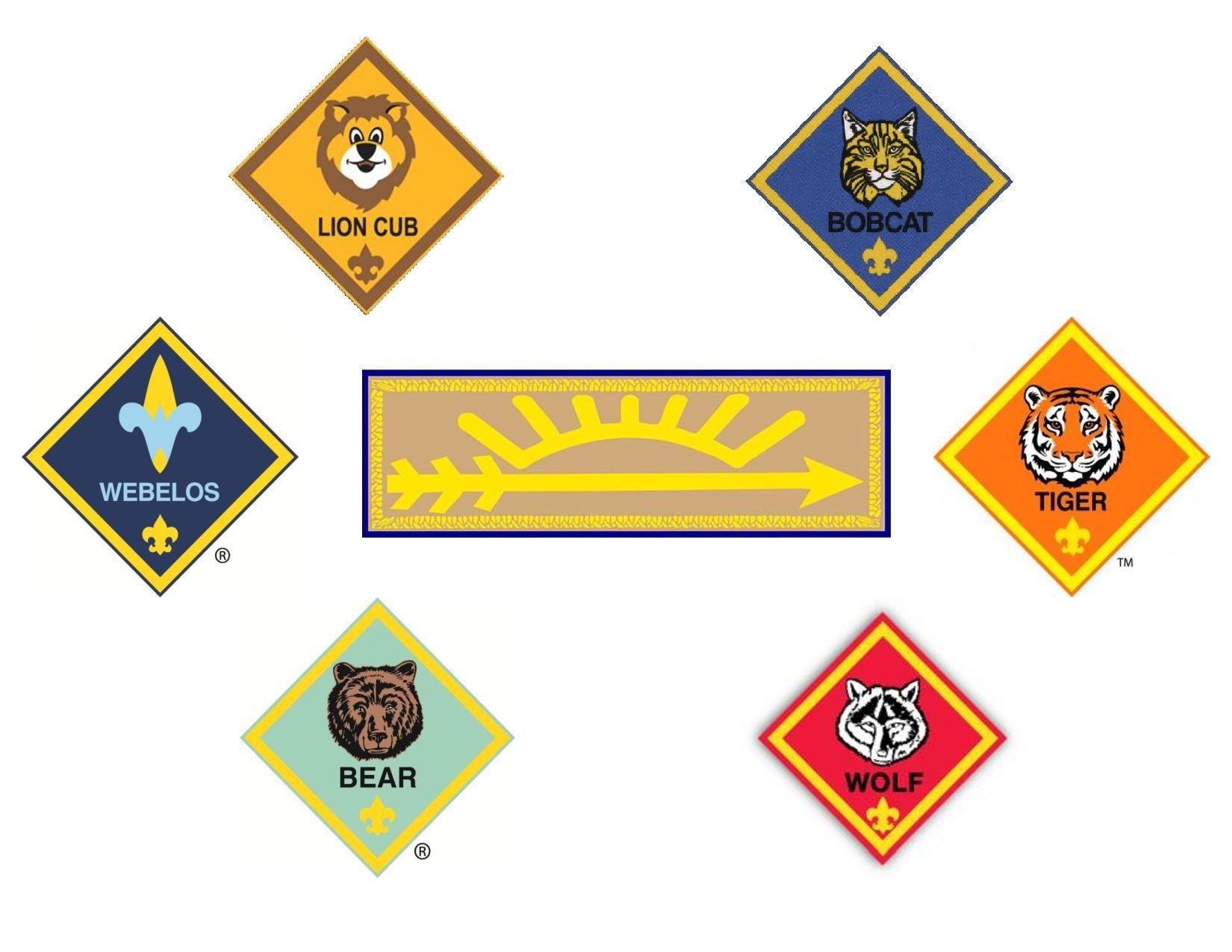 Webelos insignia clipart jpg freeuse Path to Arrow of Light: Lion, Bobcat, Tiger, Wolf, Bear, Webelos ... jpg freeuse