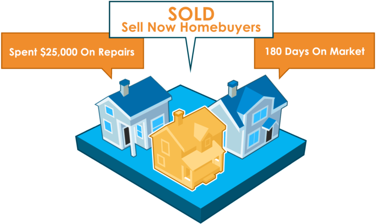 House sold sign clipart svg black and white library Sell Now Homebuyers - Where We Buy Houses svg black and white library