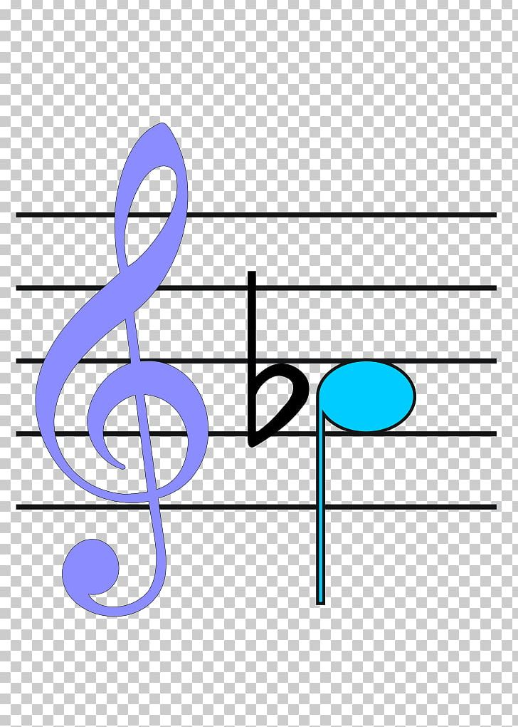 C major clipart picture library stock Major Chord C Major Guitar Chord Minor Scale PNG, Clipart, Angle ... picture library stock