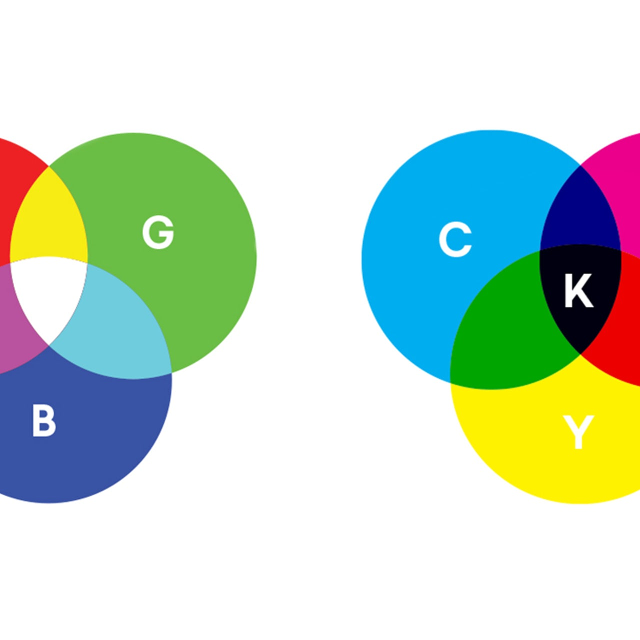 Can cliparts only be rgb graphic black and white stock RGB vs CMYK: What\'s the difference? graphic black and white stock